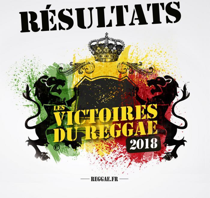 VICTOIRES DU REGGAE 2018 : Résultats