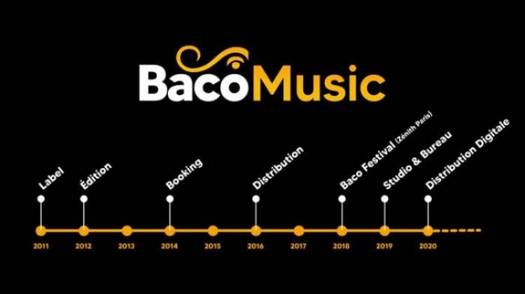 Baco Music : label durable
