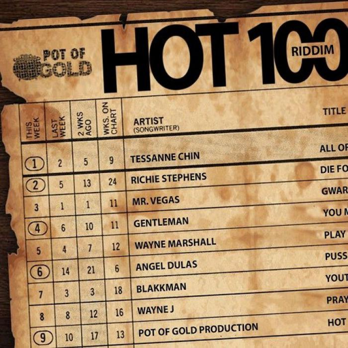 Hot 100 Riddim chez Pot of Gold